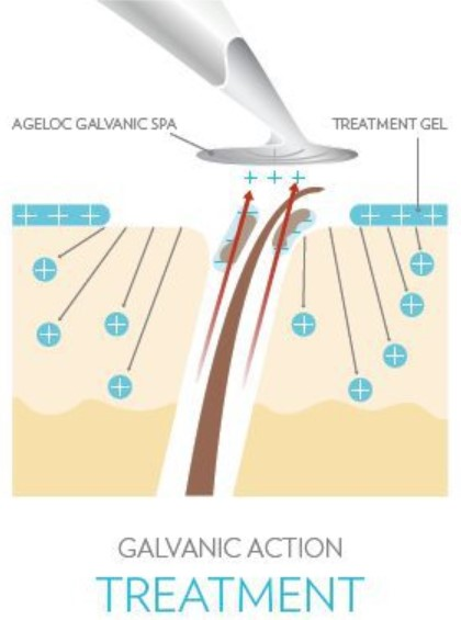 galvanic spa pre treatment